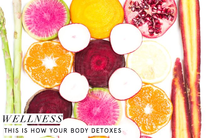 This is How Your Body Detoxes. Word on detoxing from registered dietitian Nutrition Stripped